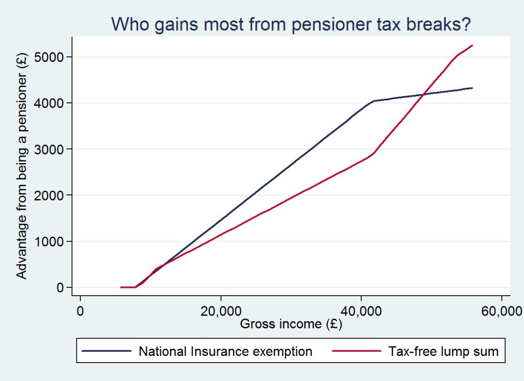 pensioner_tax_breaks